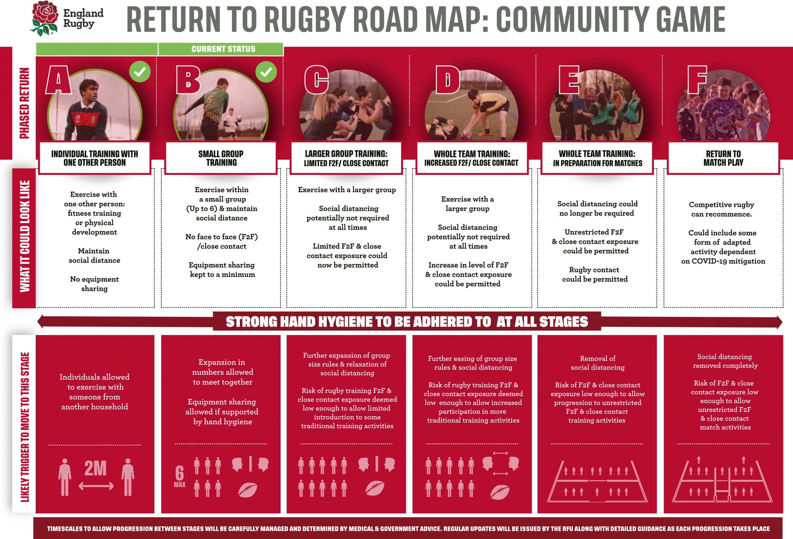 RUGBY_RESTART_ROAD_MAP_FINAL_2020_Part1