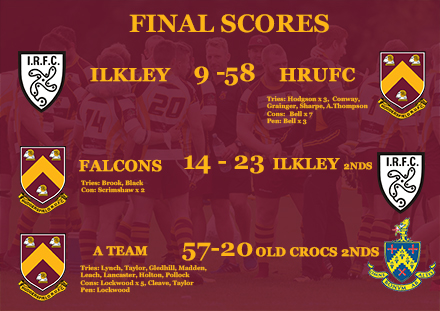 final_score_all_teams_440